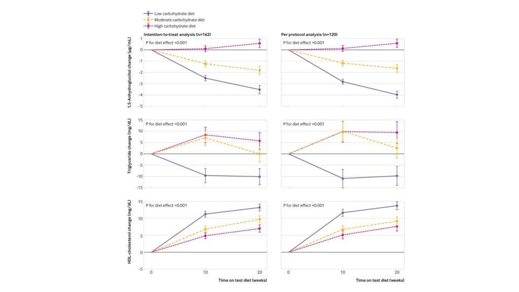 BMJ Graph