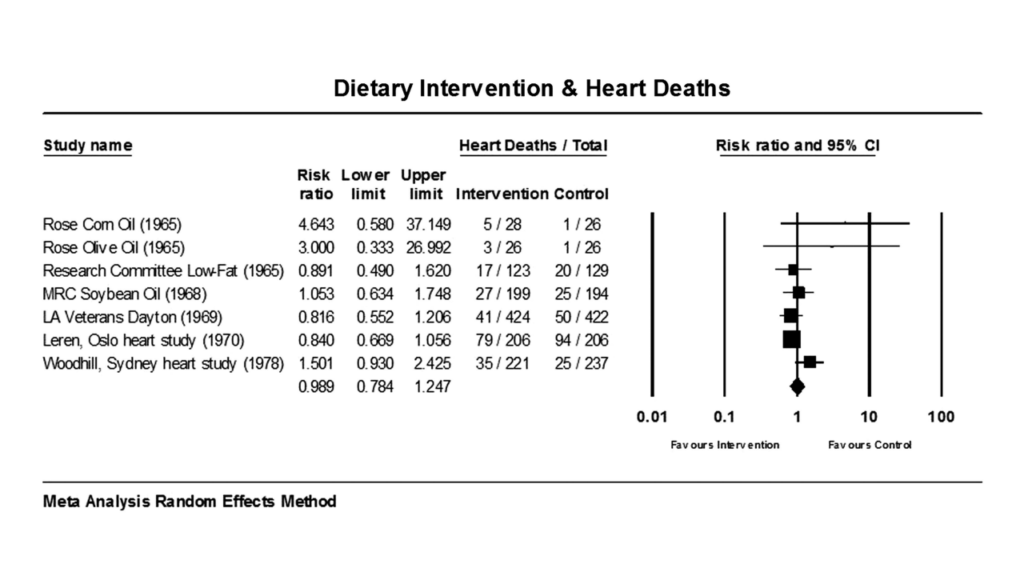 Heart Disease Deaths
