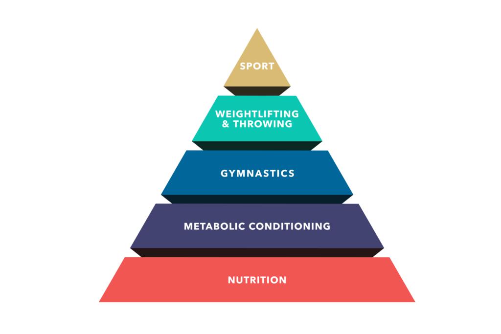 pyramid new