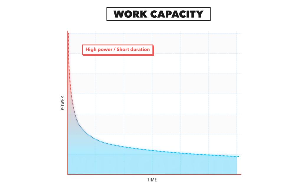 workcapacity