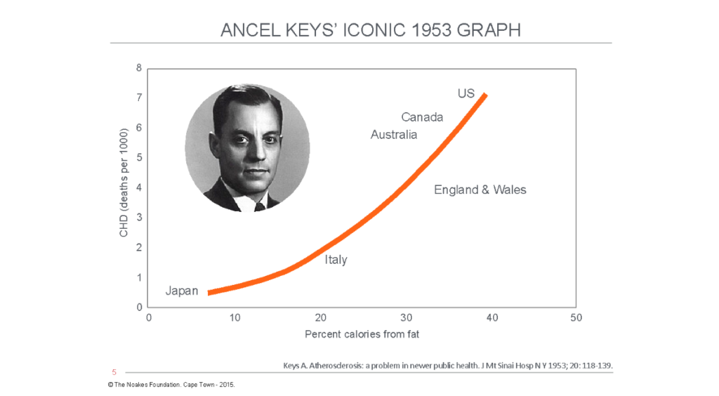 Keys 1953