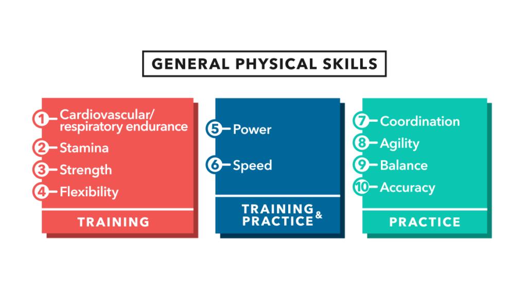 10 physical skills