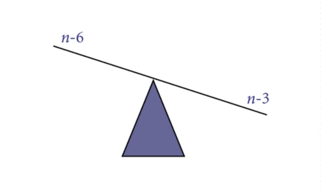 n-6/n-3 ratio