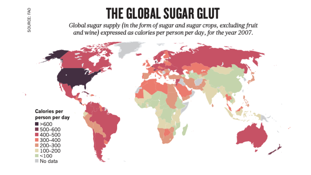 Global Sugar Glut